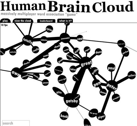 Human_brain_cloud